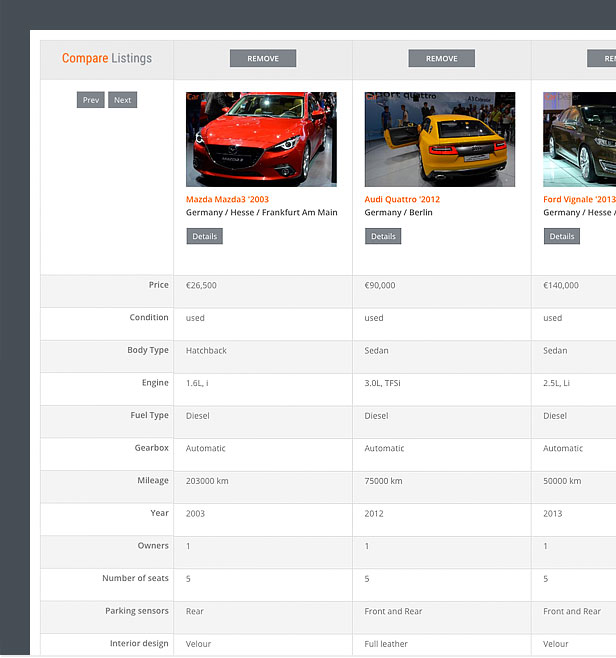 automotive theme comparison page